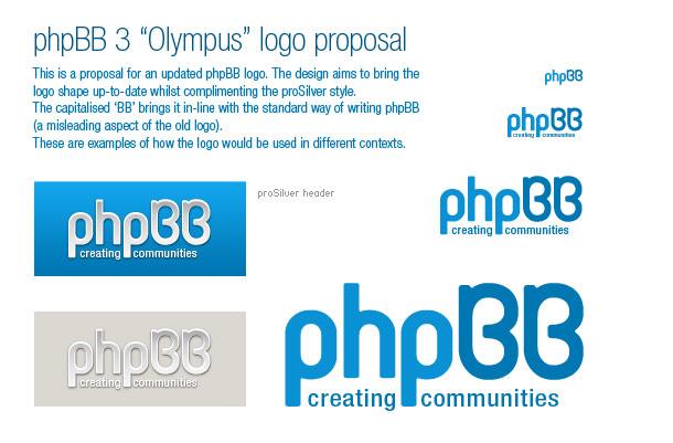 essay 2008 phpbb group