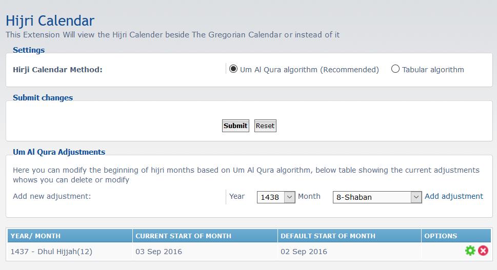 phpBB • Hijri Calendar - Contribution Details