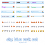 Sky Blue Ranks